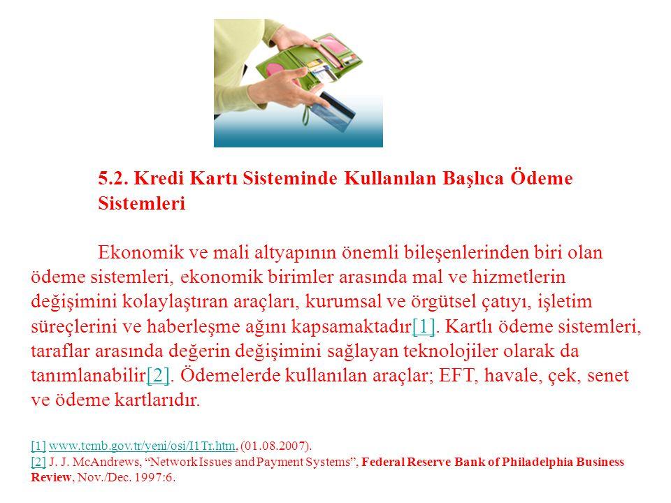 [1] www.tcmb.gov.tr/yeni/osi/I1Tr.htm, (01.08.2007).